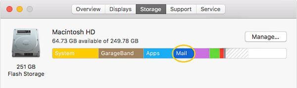 mail storage on mac